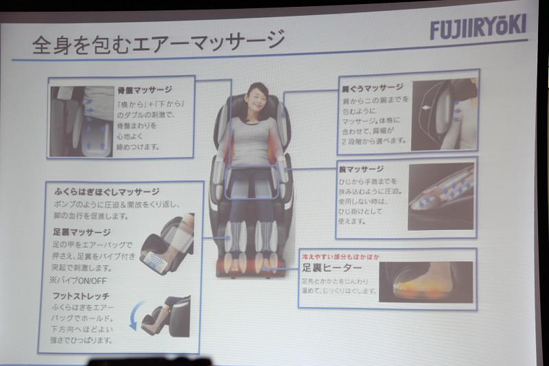 エアーバッグを各部位に搭載し、全身を包み込むようなマッサージ