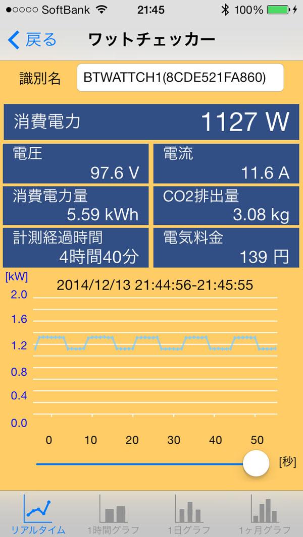 4時間40分後は1,127W。制御によって、消費電力が上下しているのがよく分かる