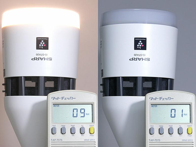 消費電力を計測すると、LED点灯中は9W(左)。LEDが消えてプラズマクラスターが「強」運転に切り替わっても1Wだった