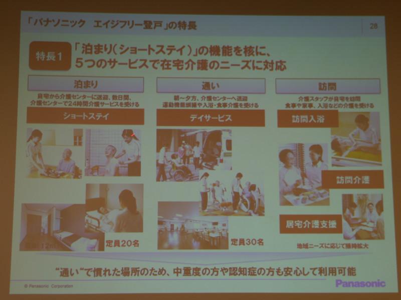 介護サービスセンターが提供する5つのサービス