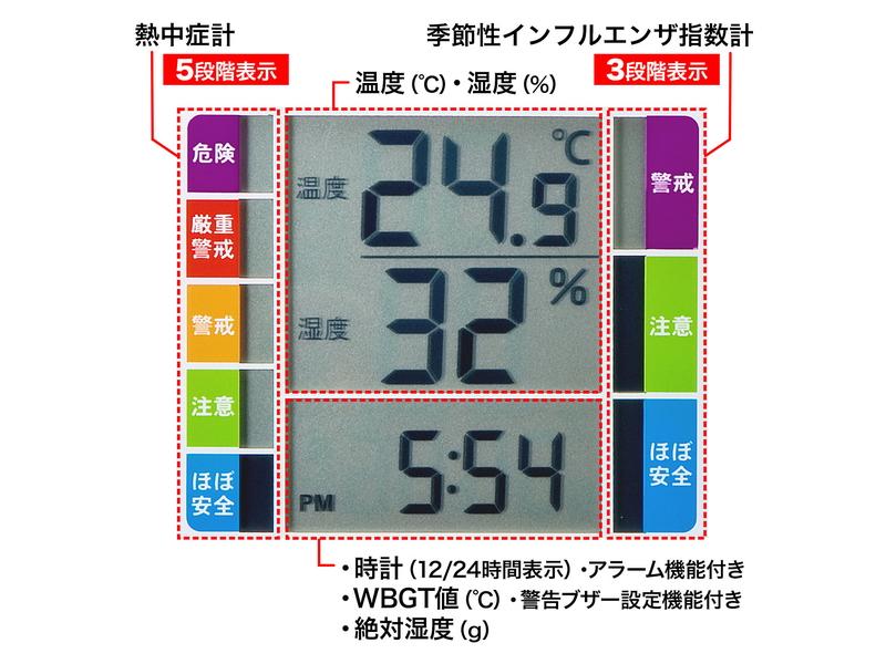 本体には大型液晶を搭載。温度や湿度、時刻に加え、熱中症やインフルエンザの危険度を表示する