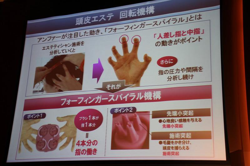 頭皮マッサージには人差し指と中指の動きがポイント