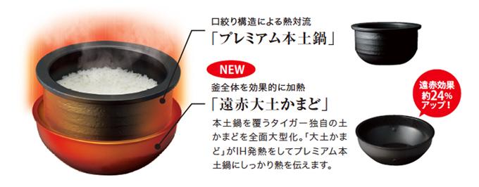 「プレミアム本土鍋」とそれを覆う「遠赤大土かまど」で大火力の熱を米に伝える