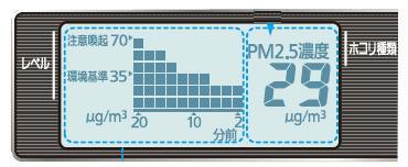 モニターでは、空気中のハウスダストなどの数値を表示
