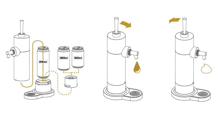 ビール缶をセットして、レバーを前後に倒すとビールと泡が注げる