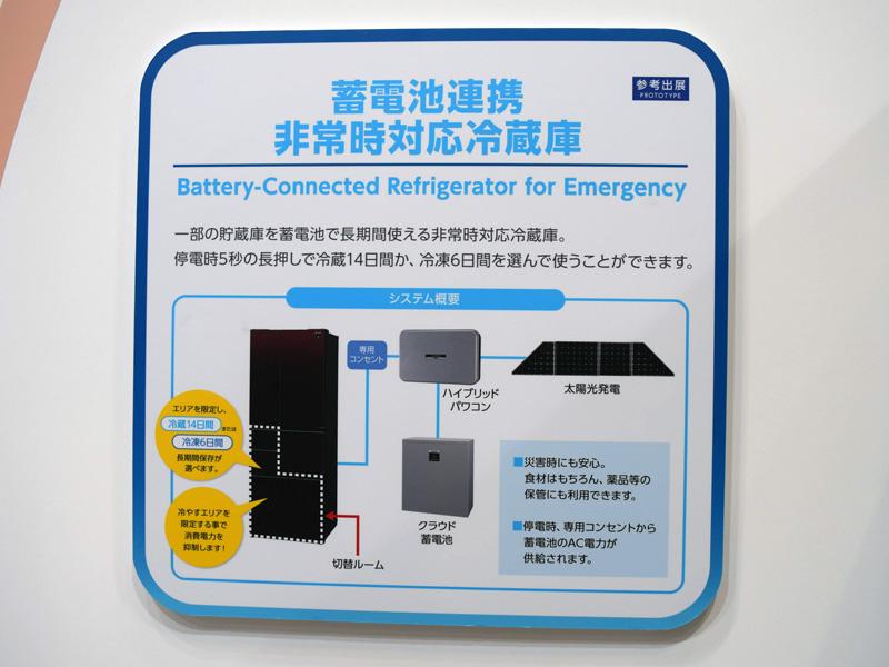 一部の貯蔵庫を蓄電池で長期間使えるというもので、冷蔵14日間と冷凍6日間を選んで使うことができる。