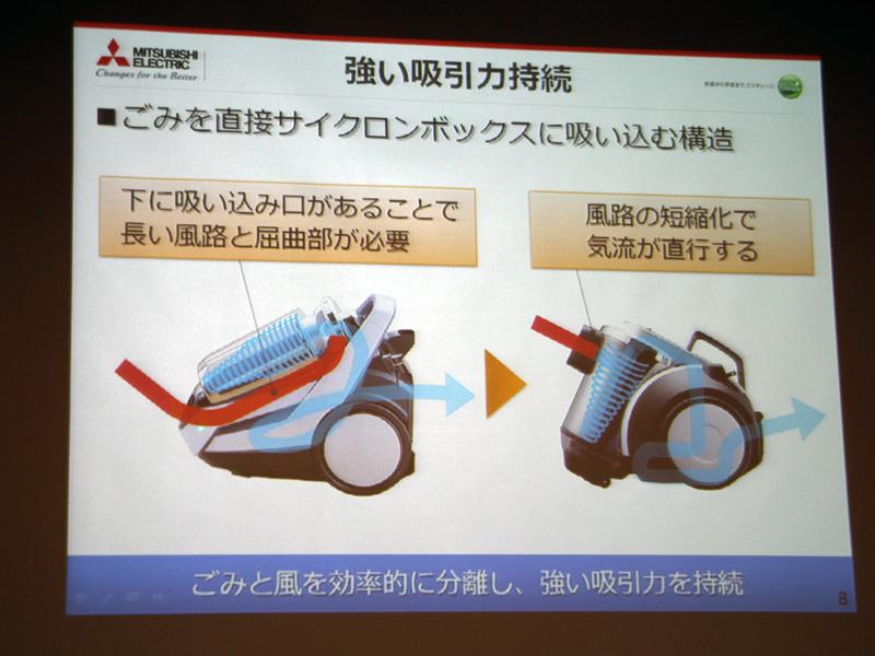新モデルでは、ゴミを直接サイクロンボックスに吸い込む構造とした