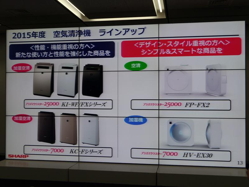 デザインとスタイルを重視したS-Styleとは別に従来から展開する空気清浄機もリニューアルする