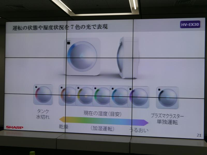 タンクの水量や部屋の湿度などを、7色のイルミネーションで表示する
