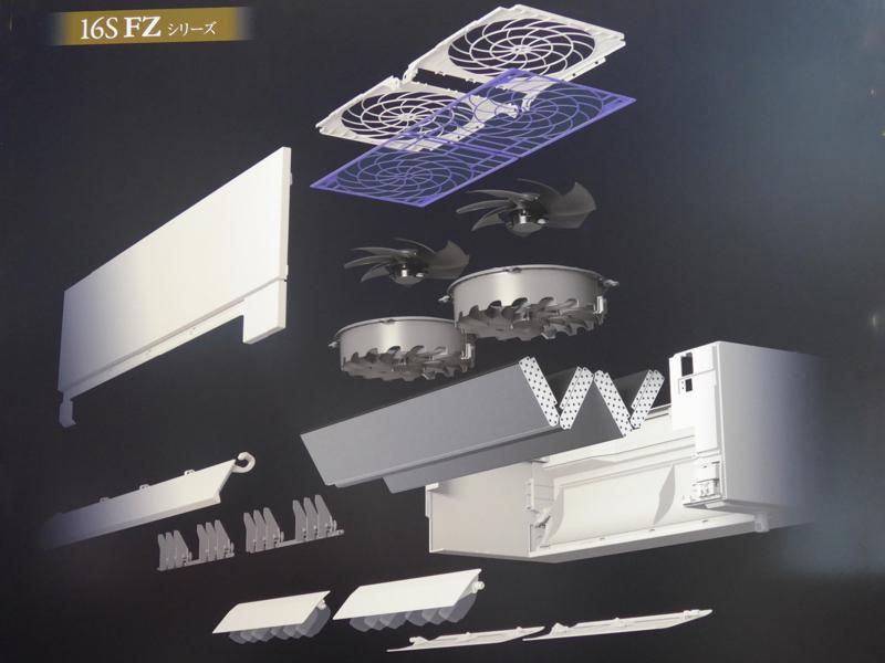 「霧ヶ峰 FZシリーズ」の分解イラスト。2つのプロペラファンを本体上部に搭載。プロペラファンにすることで、送風時の消費電力を31%削減。風を受けるような本体下部に熱交換器が設置されている