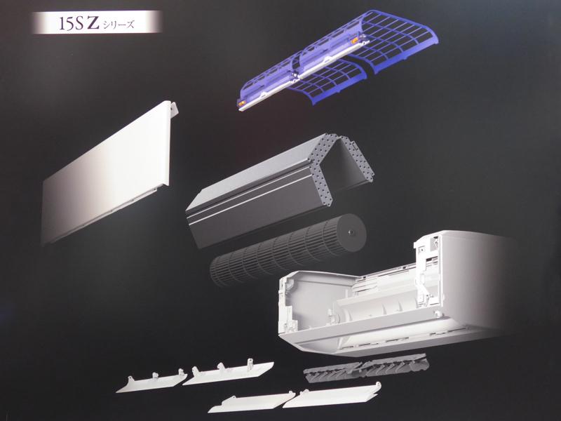 従来モデル「15SZシリーズ」の分解イラスト。一般的なルームエアコンで使われているのが円筒形の「ラインフローファン」。ファンが回ることで、本体内に風の渦を作り出すという。熱交換器の設置場所が、ファンの前方と上方に限られてしまう