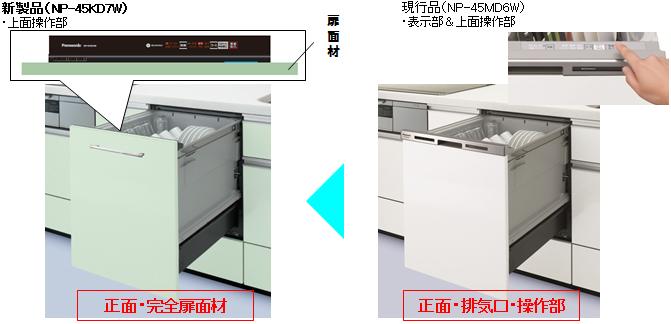 フルインテグレート化でキッチンに溶け込むデザイン