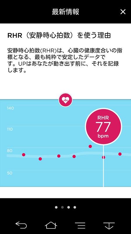 安静時心拍数は、心臓の健康度合いの指標となる最も純粋で安定したデータのため計測するという