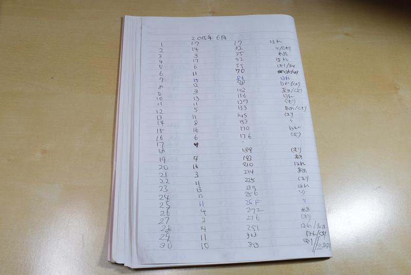発電量をチェックしてノートに記録している