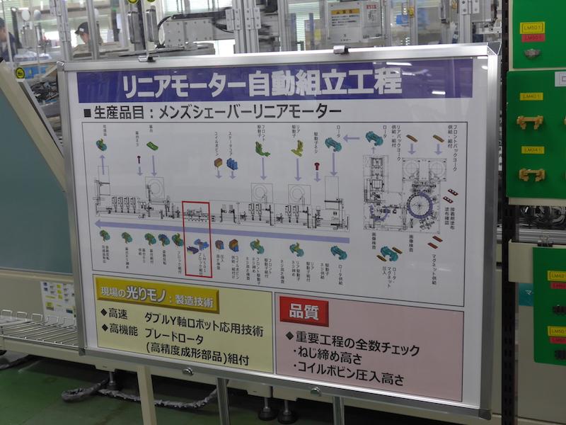 リニアモーターの組立工程
