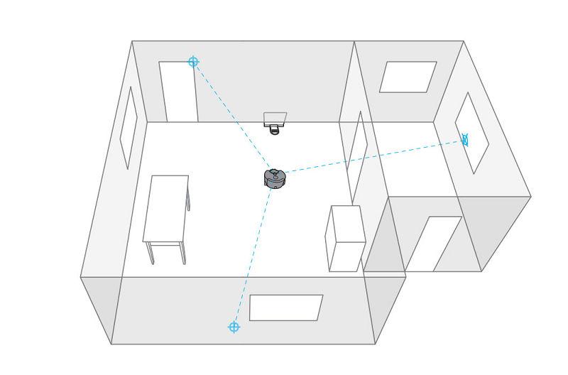 360度のパノラマカメラを内蔵していて、天井の特徴などから部屋のどの位置に自分がいるかを判断している