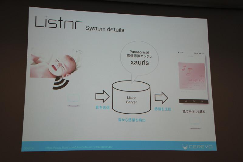 Lisnrの仕組み。パナソニックの音声認識システム「xauris」を採用