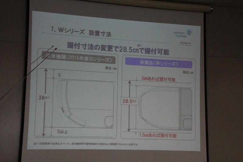スリムサイズを実現し、28.5cmのスペースがあれば設置可能
