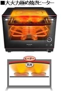 平面形状の「大火力極め焼きヒーター」で肉や魚をこんがり焼き上げる