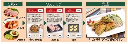 家庭にある食材で、時短調理ができる「3素材×3ステップ」コースを搭載