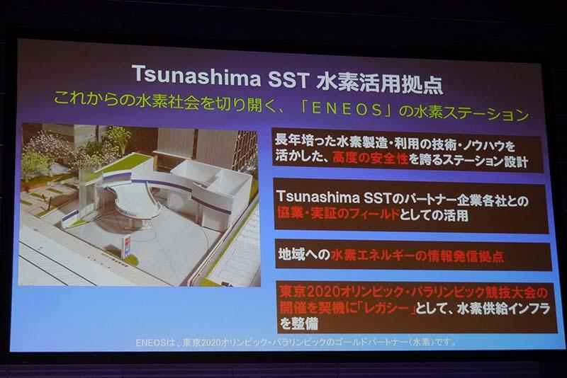 Tsunashima SST水素活用拠点