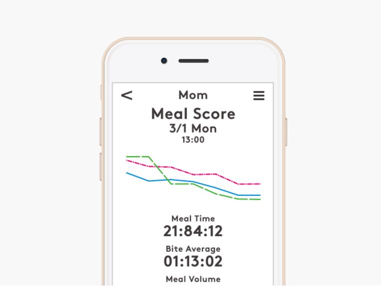 専用アプリにデータを転送すれば、食習慣を客観視できる