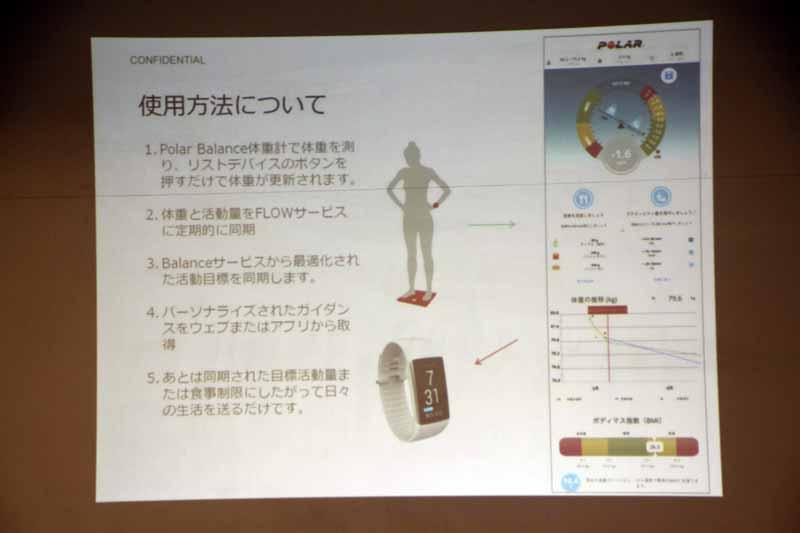 アプリには体重メーターが表示される