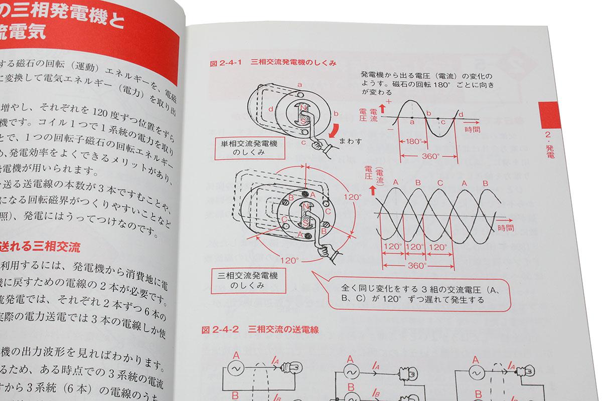 『発電・送電・配電が一番わかる(しくみ図解シリーズ)』(福田務著)。発電所、送電網、電力消費地への配電までを網羅し、わかりやすく解説した技術書です。「電気とかわかんないし興味ない」という人には読むのがツラいかもしれませんが、「電気少し興味あるし電線とかにも興味ある」という人にとっては「楽しい読み物」になるように思います。
