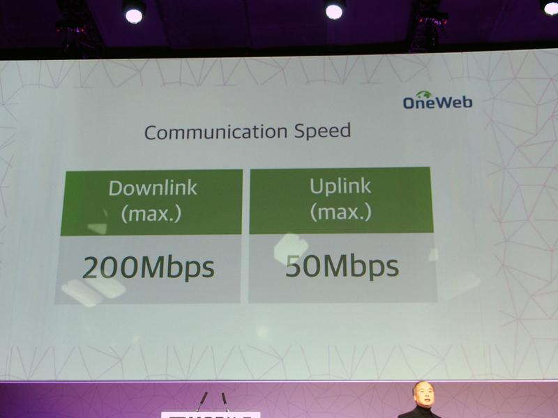 孫氏がOneWebの仕組みや速度の速さをアピールした