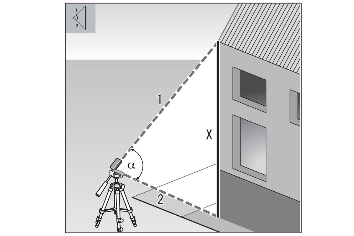 こちらは「簡単ダブルピタゴラス計測」モード(右はレーザー距離計での表示)。「高さを測りたいけど、近づけない!」みたいな場合に、1と2を測るだけでXを測距できます。※図は本機説明書より抜粋。