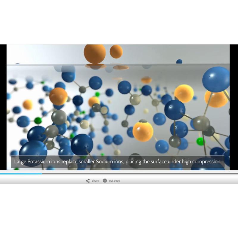 コーニングのWebサイト掲載されている「組成の組み替えによる、ゴリラガラスの強化」のキャプチャー画像。ガラス中のカリウムイオンをナトリウムイオンに置き換えることで表面のすき間をできにくくする