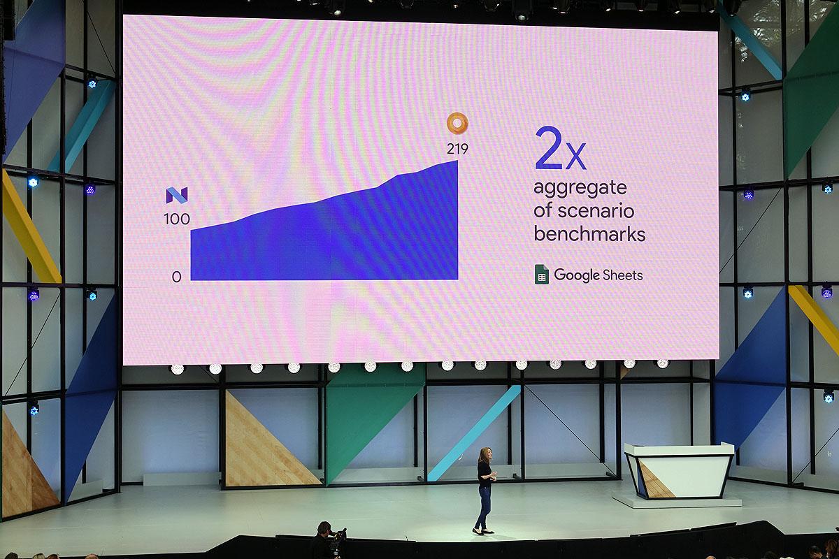 Android OではOSの最適化により、アプリの起動も速くなり、ベンチマークでは2倍の数値が出ているという