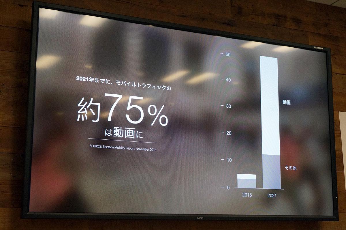 2021年、モバイルトラフィックの75%が動画になるという予測