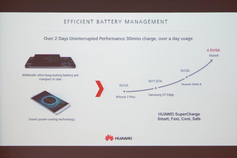 同社製スマートフォンで採用している充電方式「SuperCharge」は、最近では低電圧高電流が特徴