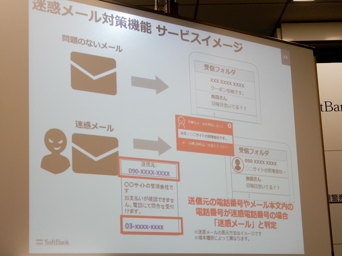 ソフトバンクの「迷惑電話ブロック」サービスの機能が拡張される