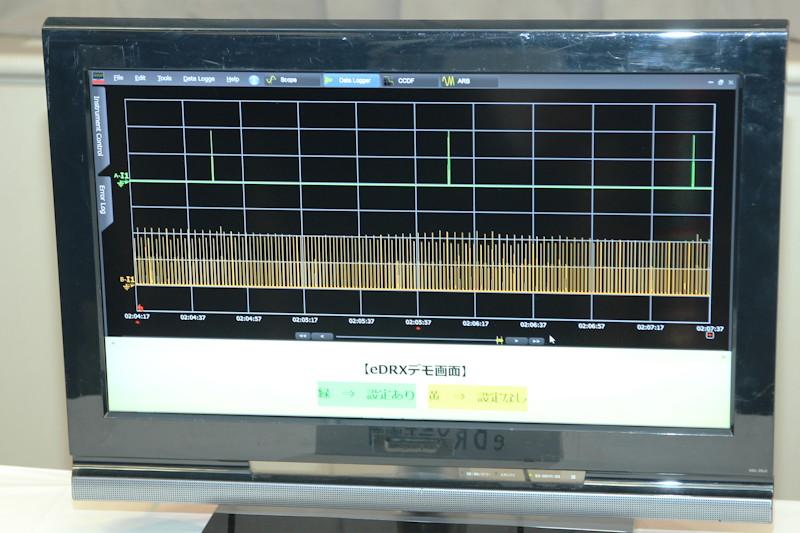 上がeDRX適用例(81.92秒に1回の通信)で、下が非適用例