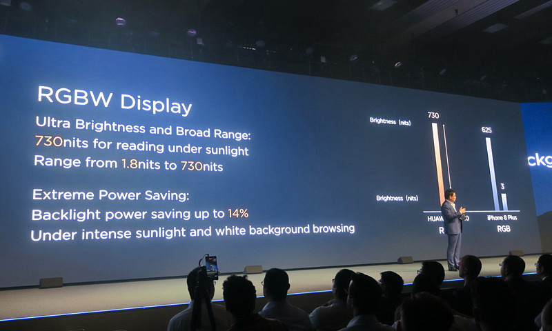 HUAWEI Mate 10に搭載されたRGBW方式のディスプレイは明るさと幅広い色域を再現可能な液晶パネルを採用する。省電力性能にも優れる