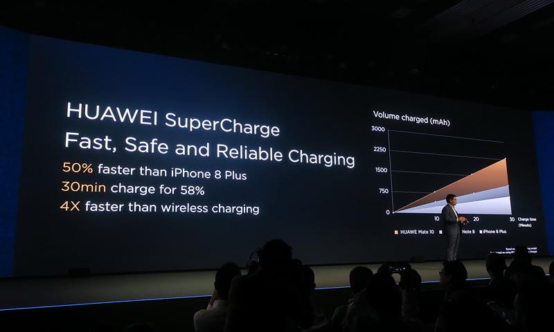 同社独自の高速かつ安全な急速充電に対応。iPhone 8 Plusよりも50%高速な充電が可能としている