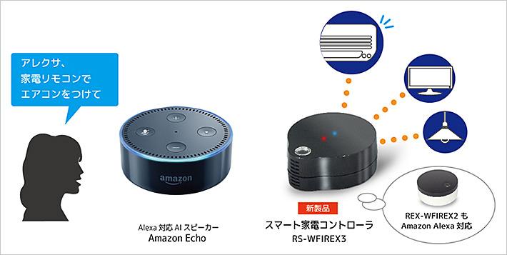 ラトックシステム「スマート家電コントローラ(RS-WFIREX3)」ラトックシステム「スマート家電コントローラ(RS-WFIREX3)」