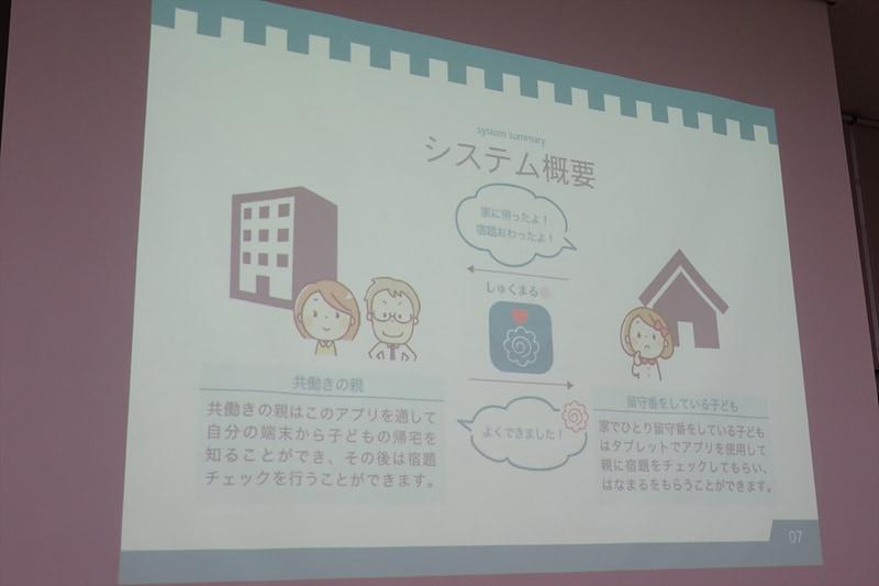 チーム「TKG+α」(和歌山大学大学院)の「しゅくまる」