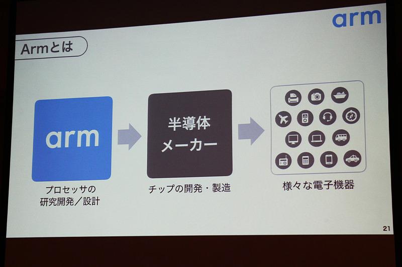 ソフトバンク・ビジョン・ファンドを通して投資するBrain Corporationの床洗浄ロボットや、グループ企業の英ARMなどが紹介された