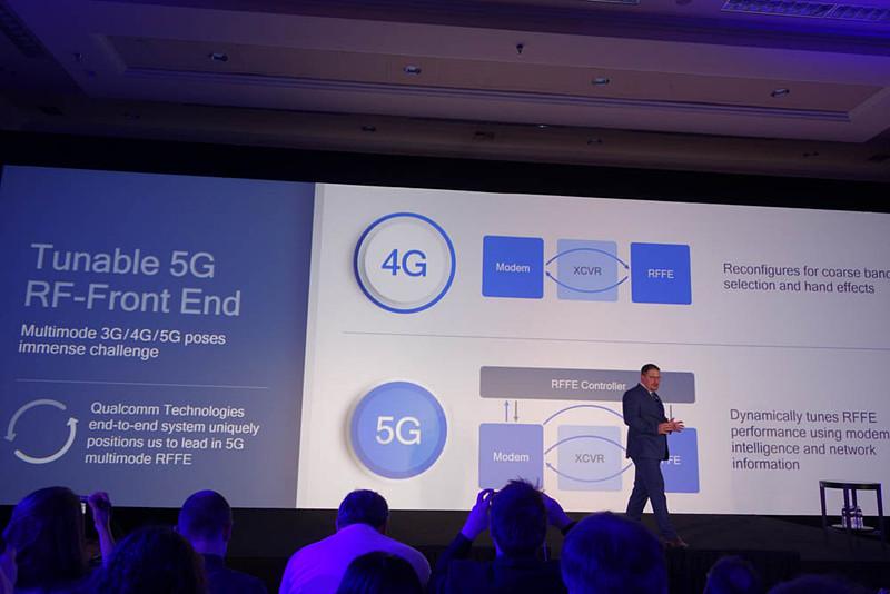 5GではCAのバンド組み合わせが一気に増え、その制御が重要になるため、RFフロントエンドの重要性が増す