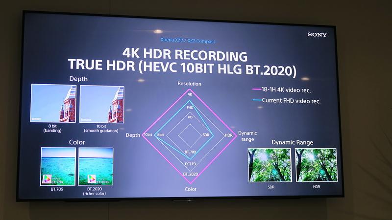 4K HDR撮影時のフォーマット
