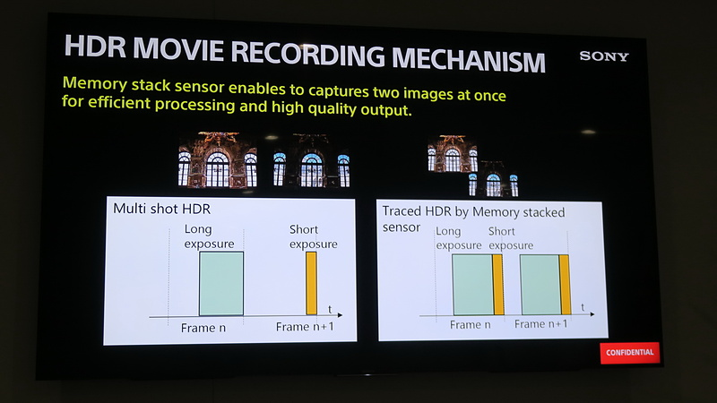 HDRによる動画撮影ではメモリー積層型CMOSイメージセンサーの特性を活かしている
