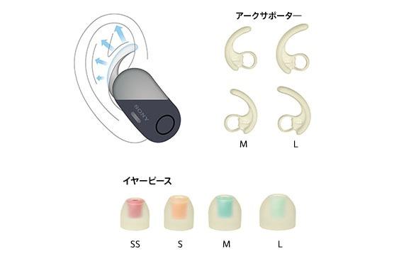 交換してフィット感を調節できるイヤーピース(SS/S/M/L・各2個)と、耳の凹みでイヤホンをよりしっかりホールドするためのアークサポーター(M/L・各2個)が付属しています。