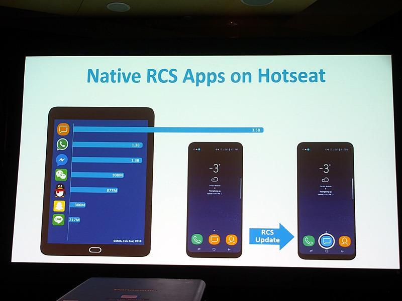 SMSアプリをRCSアプリに置き換えるサムスン電子。アイコンの形は変えず、色をオレンジから青に変更した