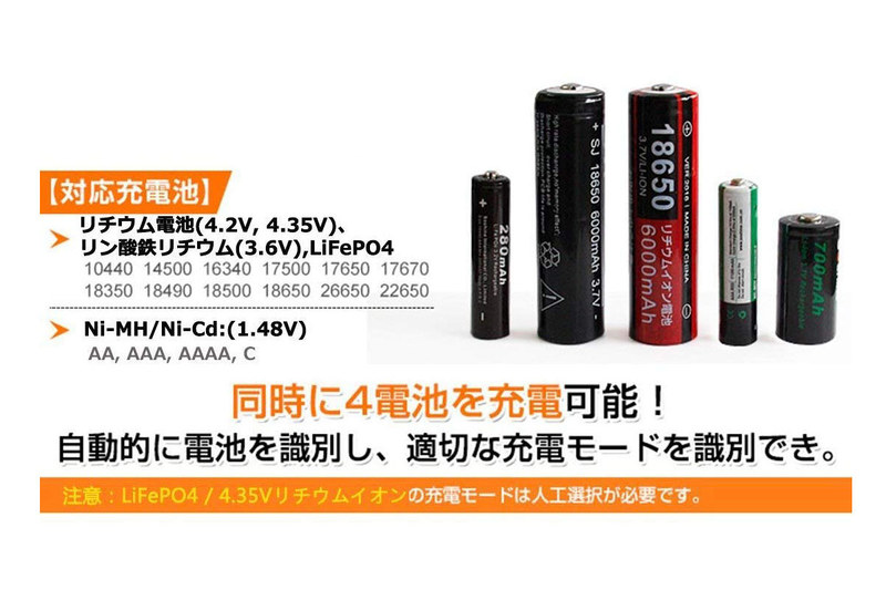 """充電器はKINDENの急速充電器(<a href=""""http://amzn.asia/8JdpujO"""" class=""""strong bn"""" target=""""_blank"""">Amazon.co.jpへのリンク</a>)を使用中。対応電池が多彩で高機能で操作性も良好です。価格は税込2999円。でも充電中は近くにいて、電池などの様子が逐一わかるようにしています。※画像はAmazon商品ページより抜粋。"""