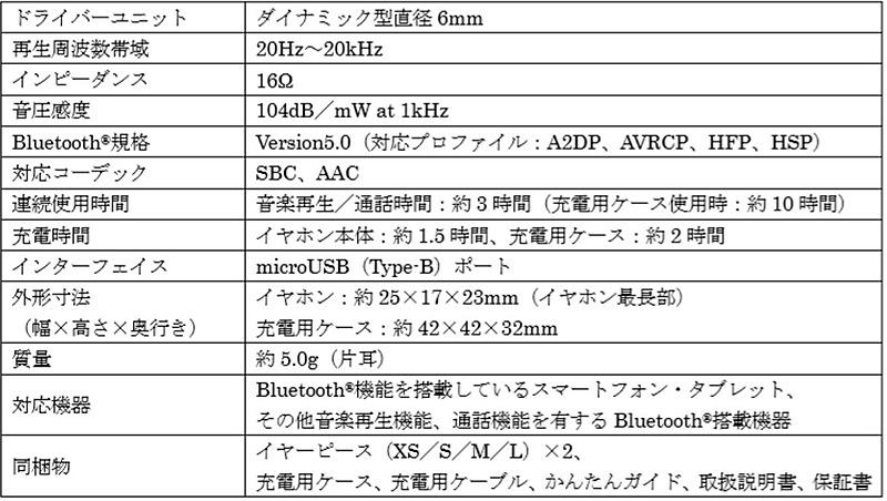 「Sound Air WS-5100」主要スペック