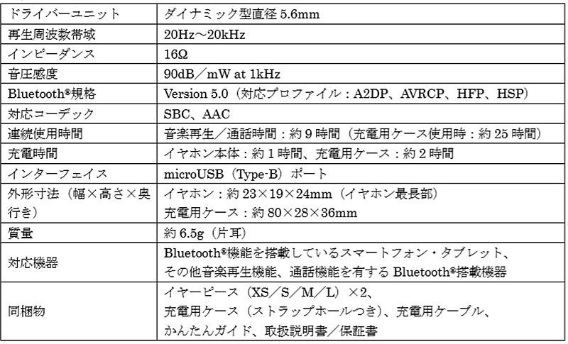「Sound Air TW-7000」主要スペック