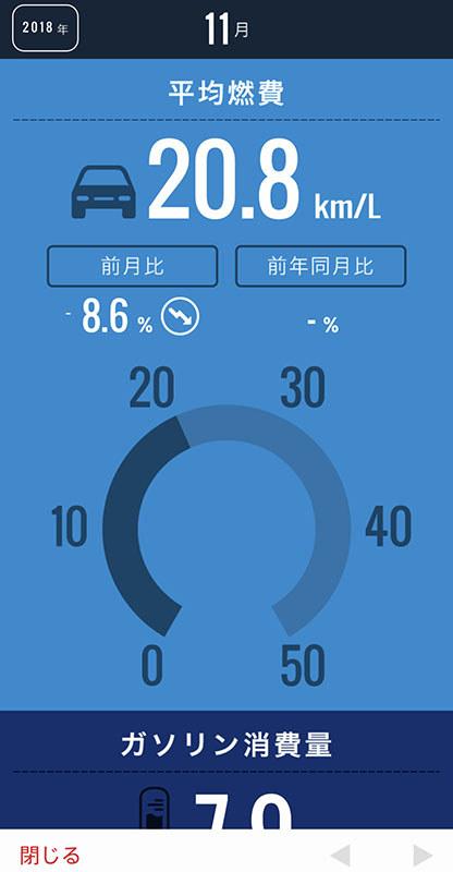 アプリや会員サイトで燃費履歴を見ている様子。「11月の平均燃費は20.8km/Lかぁ~、先月のマイナス8.6%だったらしい! S660って燃費けっこうイイなぁ」といった感じで興味深くデータを眺められます。